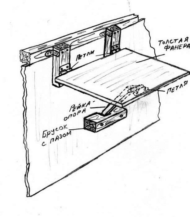 ✅ как сделать полог в сауне: монтаж и устройство полок - ?все о саунах и банях ⚜⚜⚜