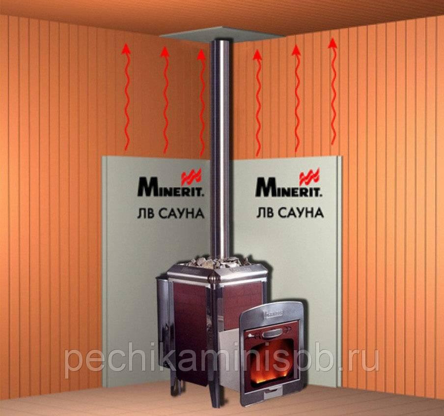 Жаростойкие материалы для отделки стен возле печи │ материалы для футеровки печей