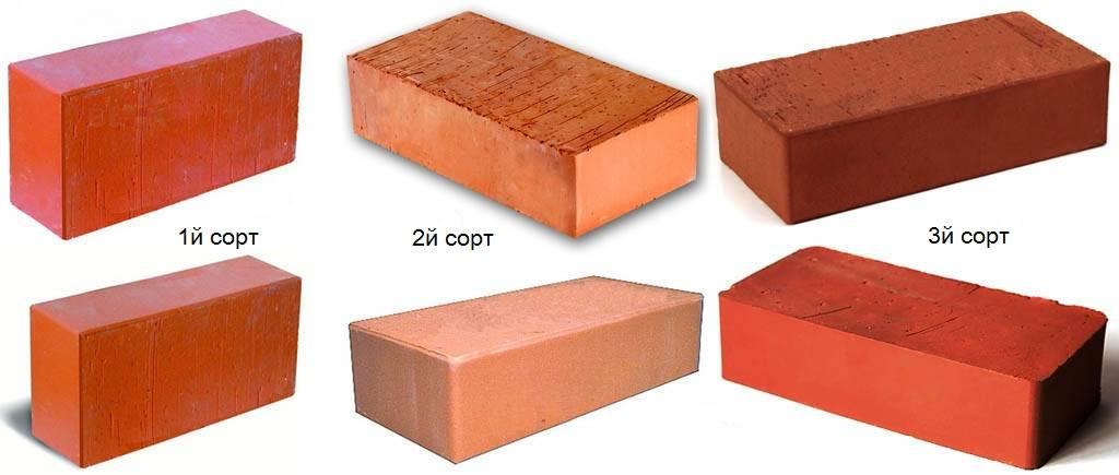 Какой кирпич лучше использовать для кладки печи: виды и особенности выбора печного кирпича