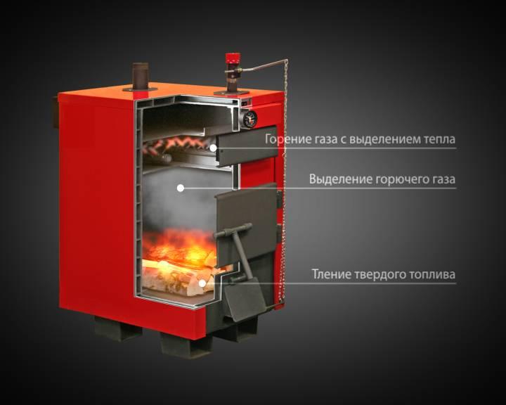 Разбираемся какая печь лучше для бани: электрическая, дровяная, газовая