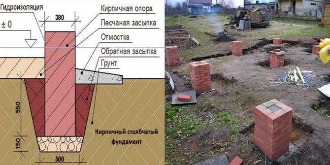 Столбчатый кирпичный фундамент своими руками: преимущества, инструкция, рекомендации
