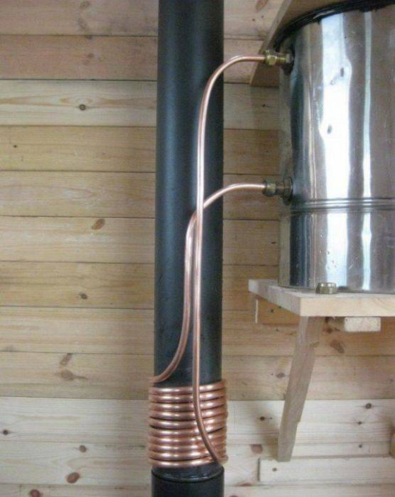 Советы по правильному выбору бойлера для бани: требования к водонагревателю
