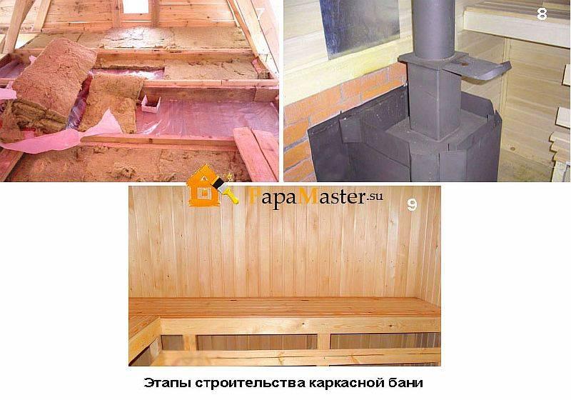 Каркасная баня своими руками пошаговая инструкция