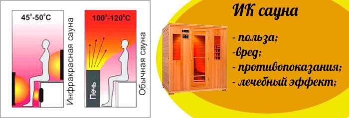 Инфракрасная сауна: польза и вред. противопоказания инфракрасной кабины. правила посещения ик-сауны. | твой фитнес
