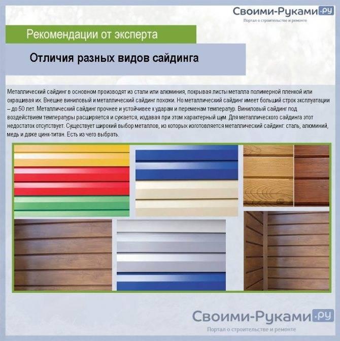 Сайдинг пластиковый: плюсы и минусы, технические характеристики, виды и подробные нюансы монтажа всех элементов