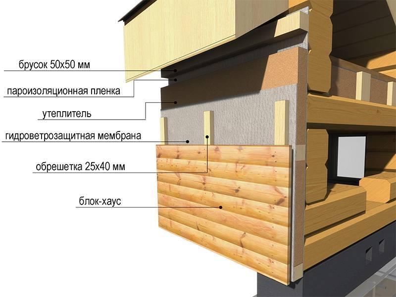 Чем обшить баню снаружи: выбор практичных отделочных материалов