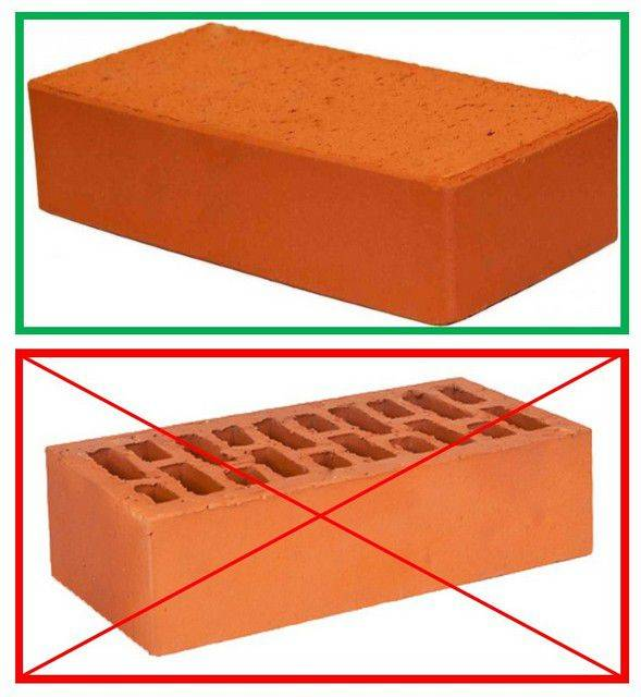 Как выбрать кирпич для кладки печи