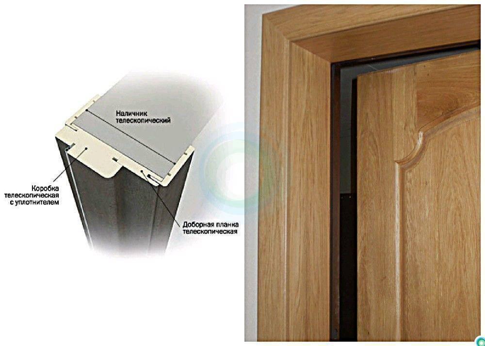 Доборы на входные двери установка доборной доски в 7 простых шагов
