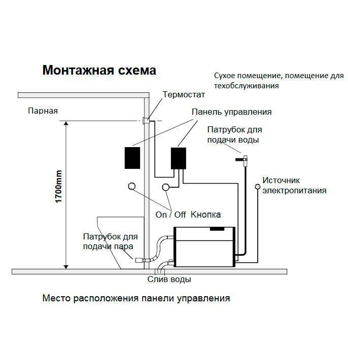 Парогенератор для хамама газовый: своими руками, инструкция и установка
