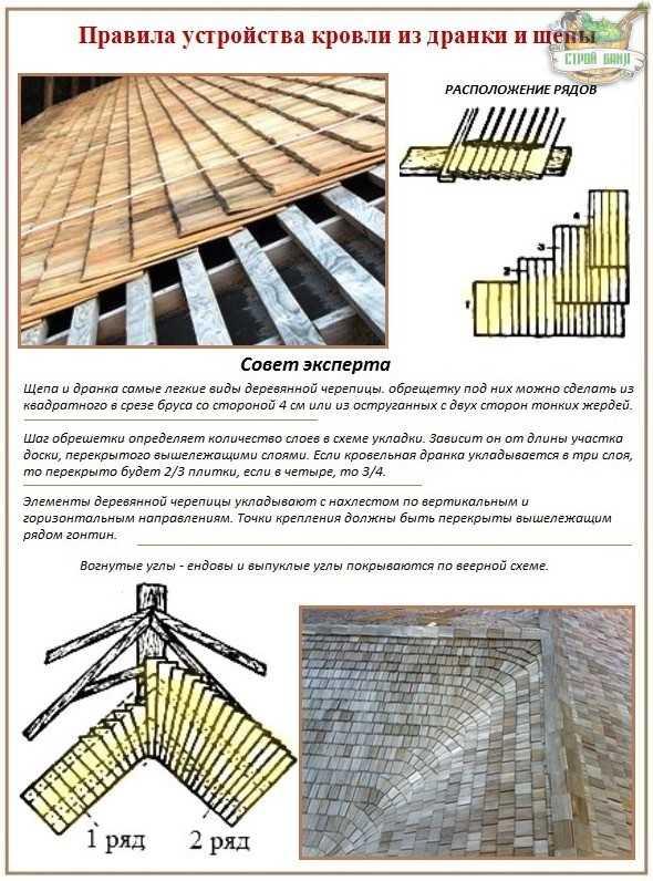 Деревянные конструкции кровли — краткий обзор различных вариантов и технология укладки дранки