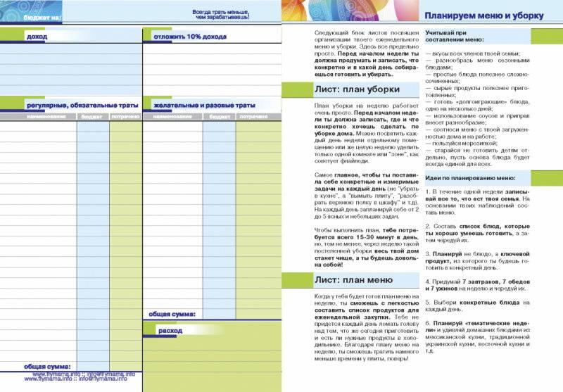 Задания по флай леди: составляем план на каждый день, неделю и месяц