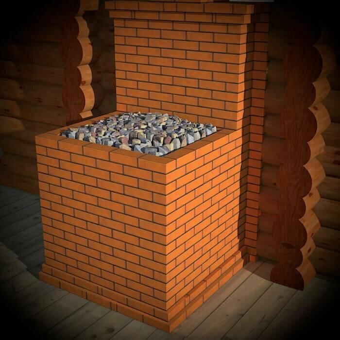 Виды и сооружение каменок для бани