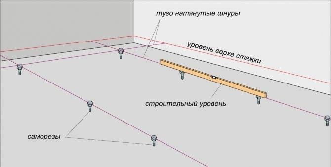 Маяки для наливного пола - виды и пошаговая инструкция по применению!