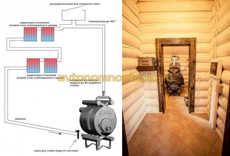Теплый пол в бане под плитку, какой лучше: электрический или водяной, монтаж