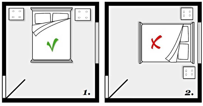 Как правильно должна стоять кровать в спальне по фен-шую в соответствии со сторонами света