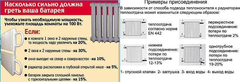 Как увеличить теплоотдачу батарей отопления и сохранить семейный