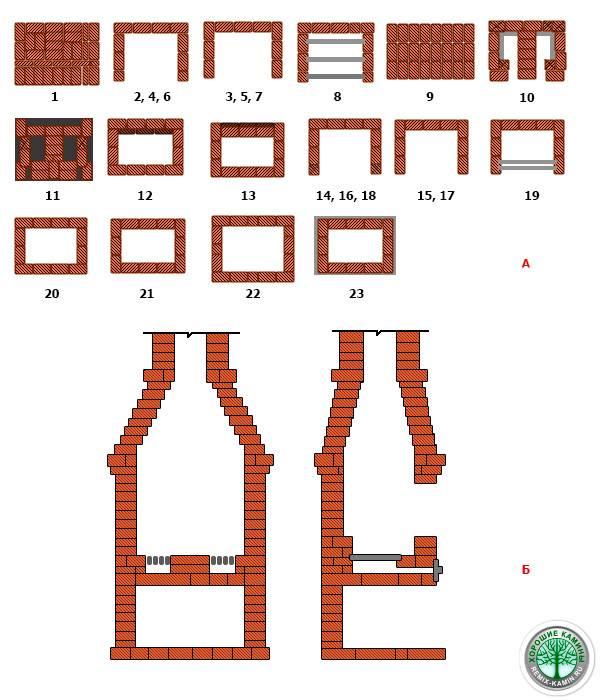 Мангал из кирпича своими руками - фото примеров