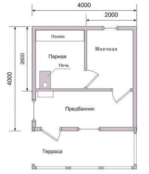 Как правильно создать план бани 4х4? по каким принципам проводится планировка этой постройки?