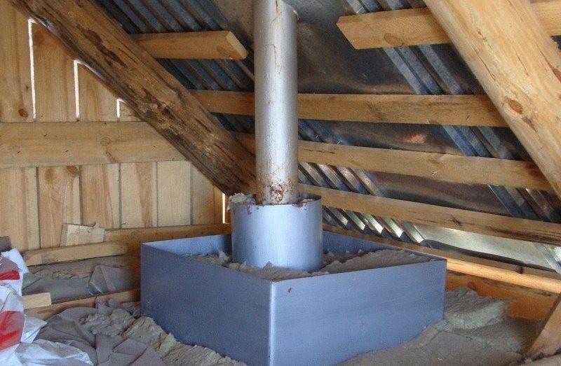 Установка трубы в бане через потолок и крышу: схема правильного дымохода.