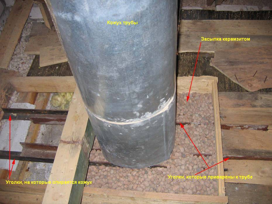 Можно ли использовать дымоход из асбестоцементной трубы?