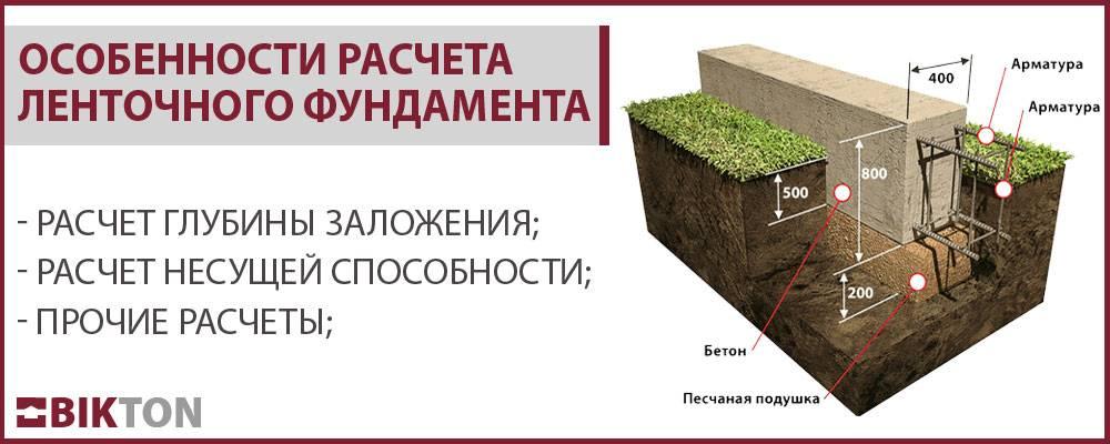 Глубина фундамента для одноэтажного дома из пеноблоков - виды, глубина залегания