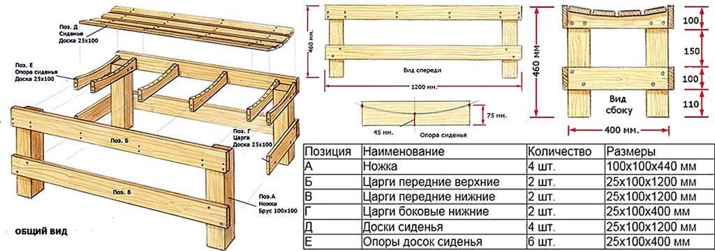 Скамейка из дерева своими руками: фото, чертежи, мастер-классы