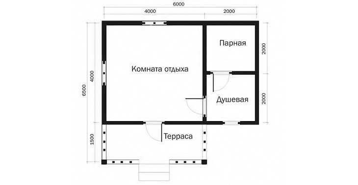 Баня 3*6 своими руками, проекты и планировка, фото — remont-om