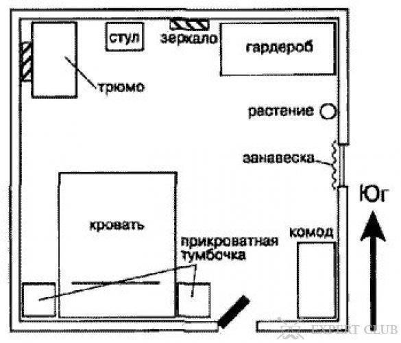 Как правильно, по фэншуй,  поставить кровать в спальне - 11 запретных зон расположения постели