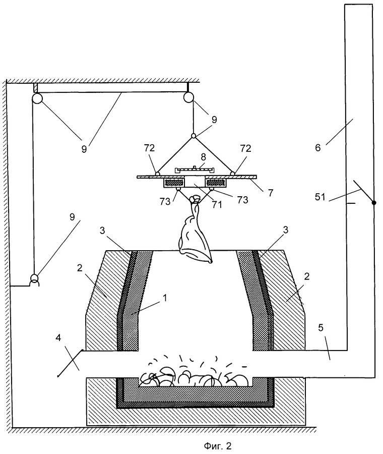 Газовая горелка для тандыра: как сделать своими руками