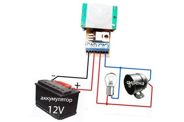 Автономная gsm сигнализация для гаража и дачи – мудрый выбор!