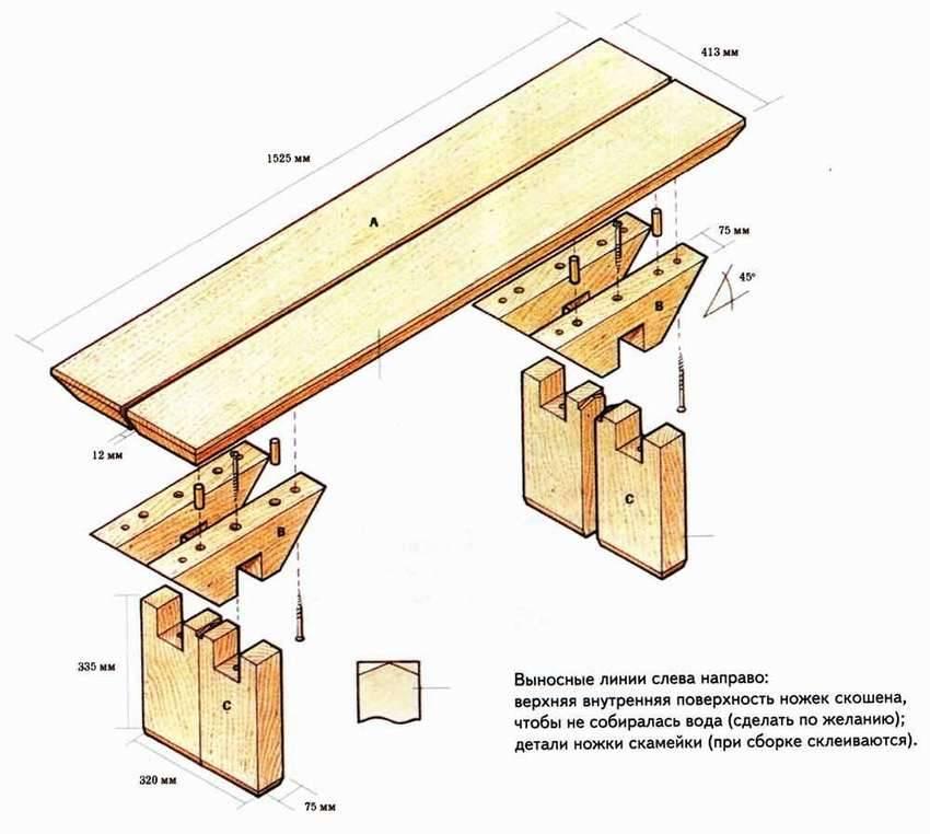 Лавка в баню своими руками: чертежи. как сделать лавочку, скамейка из дерева для бани, деревянная скамья, фото и видео