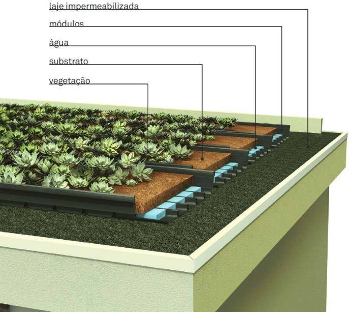 Как сделать крышу дома своими руками: двухскатные и другие виды конструкций, видео и фото