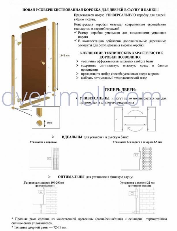 Петля для стеклянных дверей: инструкции по выбору и установке