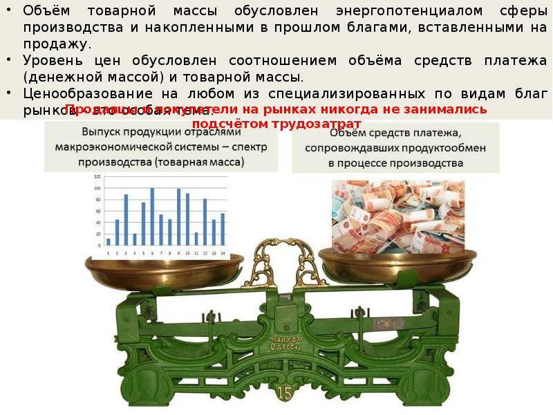 Виды русских печей — классификация конструкций для дачного дома