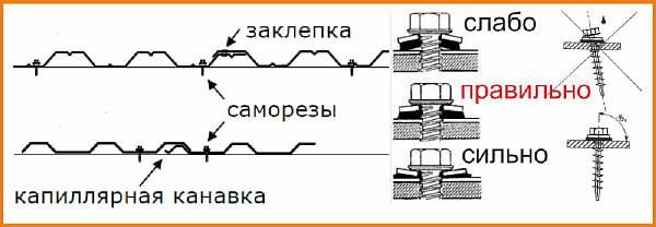 Крепление профнастила саморезами на крыше: схема, расстояние между саморезами, шаг крепления профлиста на кровле, как правильно вкручивать к обрешетке, с каким шагом крепить