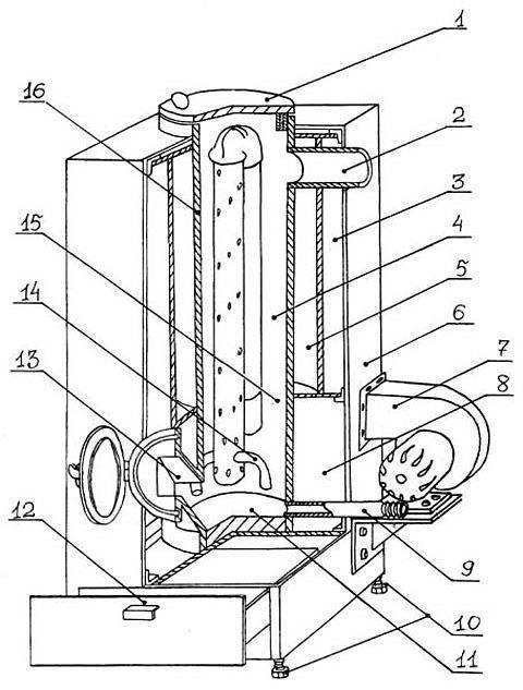 Чудо-печь для гаража на солярке своими руками: пошаговая инструкция по сооружению