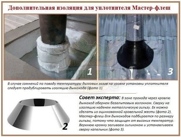 Флеш-мастер для дымохода - цена и установка своими руками