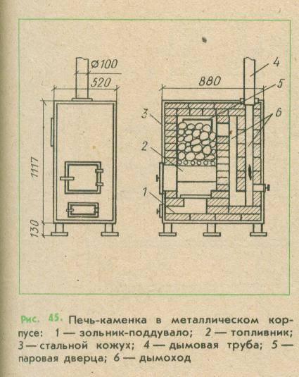 Печь для бани из трубы: вертикальная и горизонтальная на 530 мм своими руками