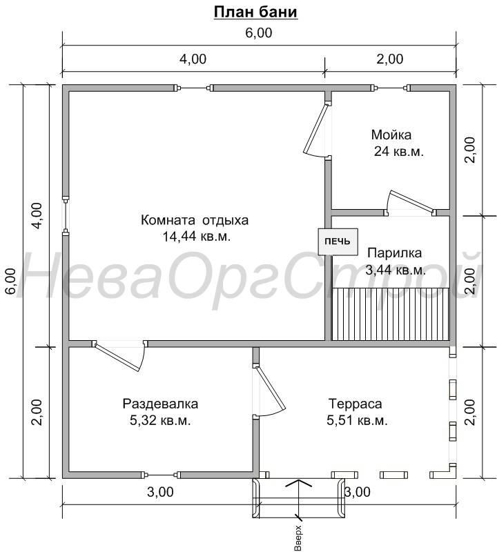 Принципы планировки и строительства дома-бани