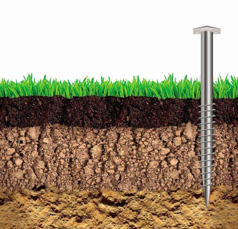 Лучший фундамент для песчаного грунта
