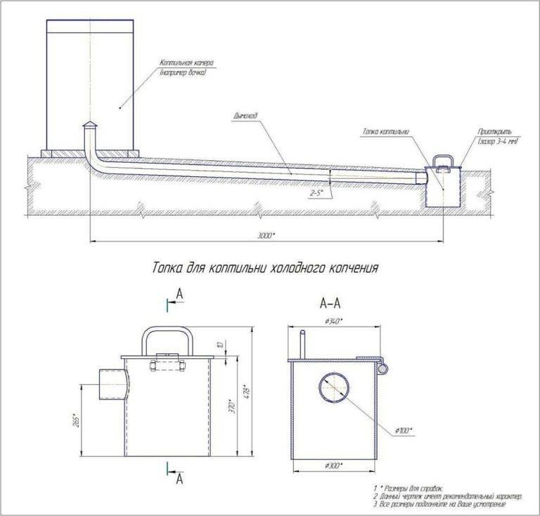 Коптильня горячего копчения своими руками: принцип работы и конструктивные особенности (100 фото)