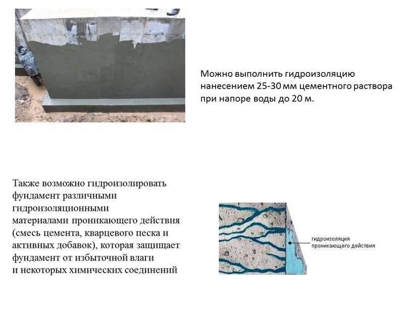 Защита фундаментов и стен подвалов от влаги и грунтовых вод - строим сами