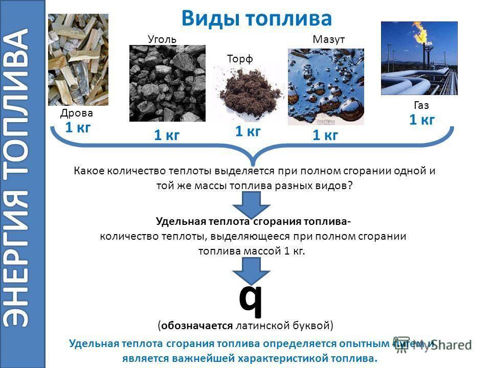 Размеры топки печи: для дров, угля, торфа и других видов топлива