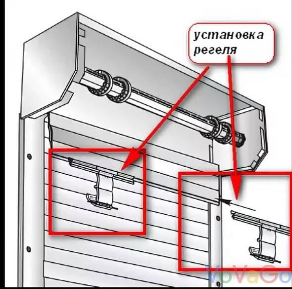 Инструкция по монтажу рольставен. пошаговая инструкция с фото и рекомендациями