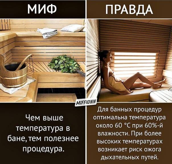 Какой он температурный режим в бане
