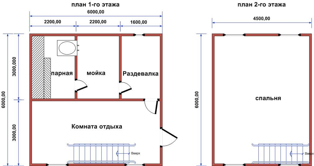 Баня 6 на 6 своими руками: проекты, планировки