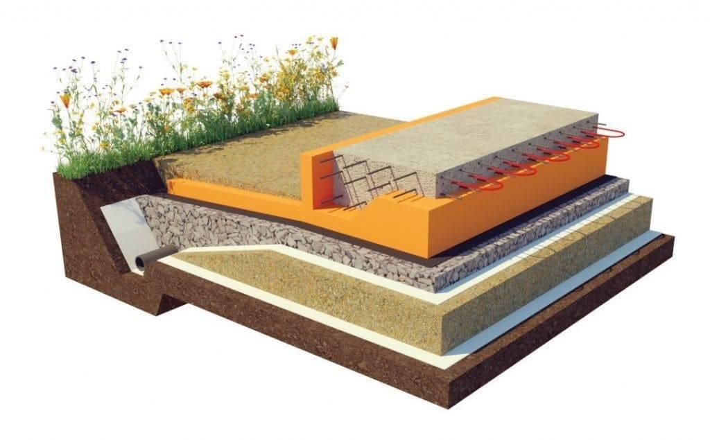 Строим фундамент ушп (утепленная шведская плита) - технология и советы