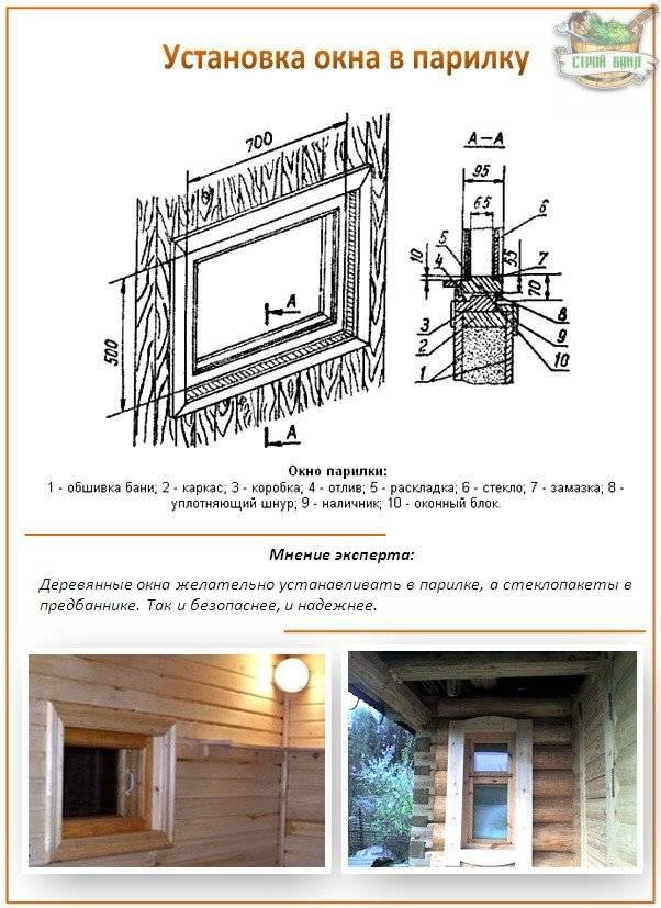Пластиковое окно в баню: особенности установки | 5domov.ru - статьи о строительстве, ремонте, отделке домов и квартир