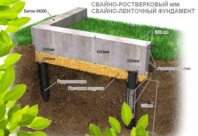 Свайно-ленточный фундамент (38 фото): плюсы и минусы, конструкция на сваях своими руками - пошаговая инструкция