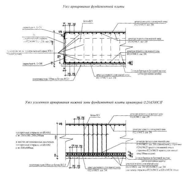 Технология возведения фундаментной плиты от а до я